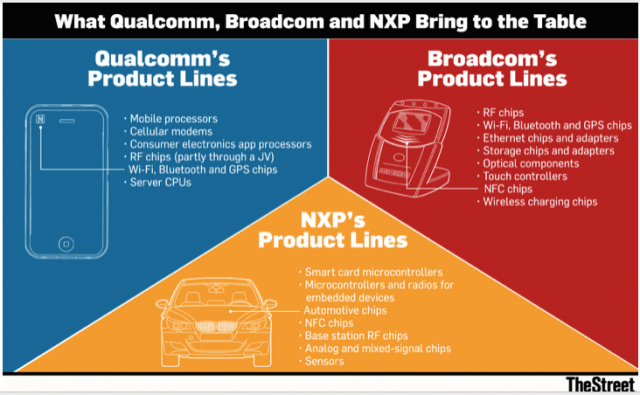 Qualcomm and the Advent of 5G Cell Networks
